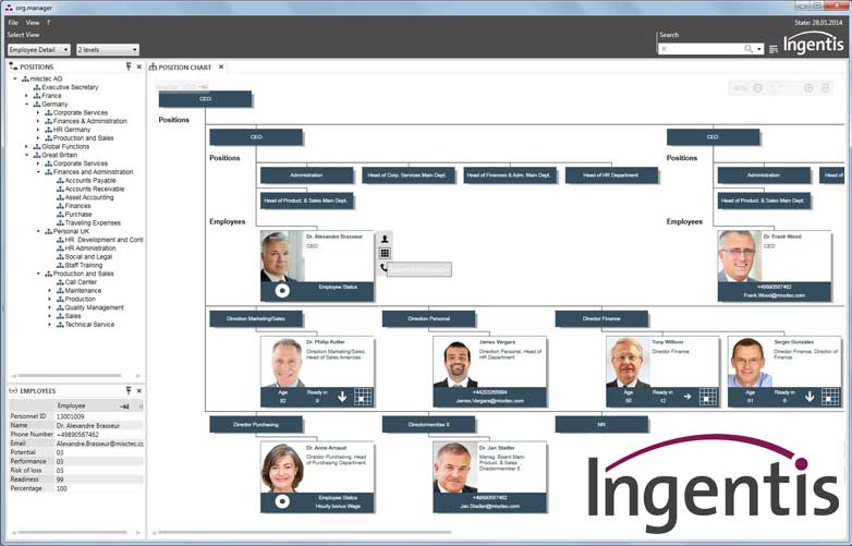 Ingentis, software de organigramas para empresa