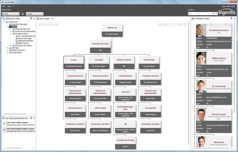 Ingentis, software de gestión de recursos humanos