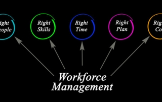 Workforce Managment, gestion de personal