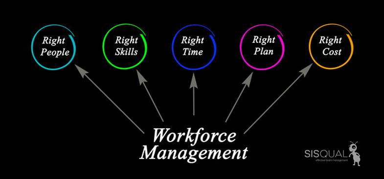 Workforce Management de Sisqual en 4set
